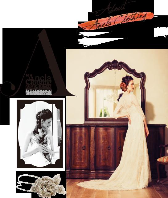 About Anela Clothing